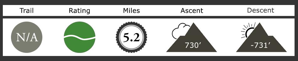 Saltese Uplands Loop Mountain Bike Trail Description